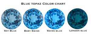 what color is topaz blue topaz gemstones history difference meaning and power