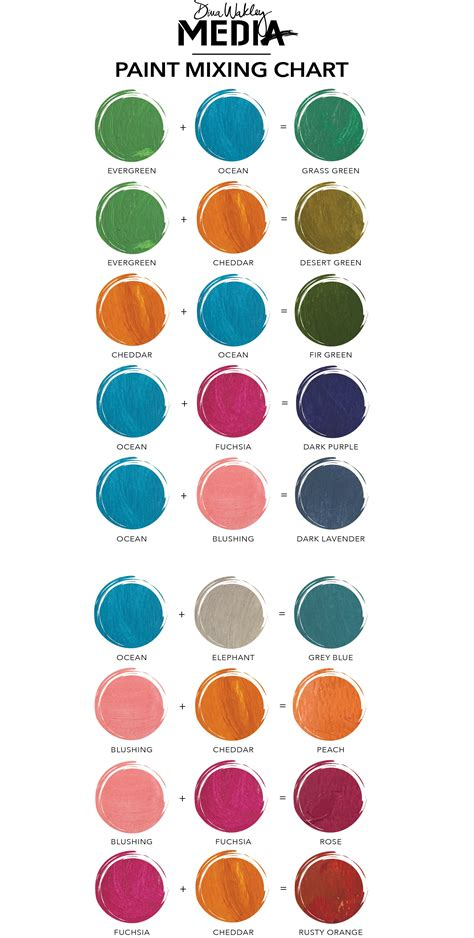 color mixing chart new dina wakley media paint color mixing chart