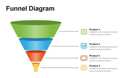 funnel diagram powerpoint template funnel diagrams powerslides