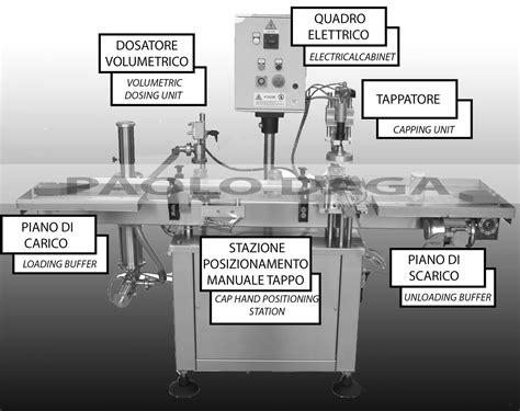 macchine per l industria alimentare macchine per l industria alimentare paolo daga fc 600