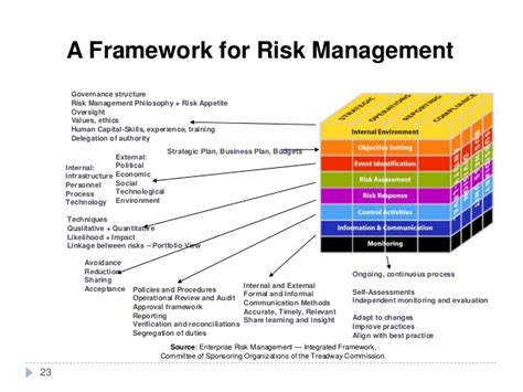 enterprise risk management report template enterprise risk management