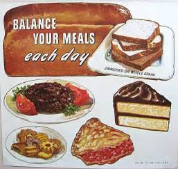 1950 s food set 4 vintage 1950s balance your meals food by