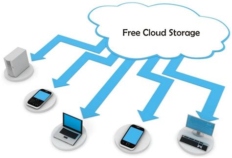 best free cloud storage 20 best free cloud storage 2018 comparison review