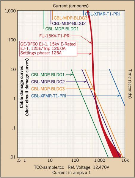 hd wallpapers wiring diagram for nissan cedric lpp nebocom