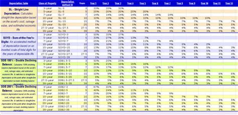 irr finance excel – 8 Npv Irr Calculator Excel Template   ExcelTemplates   ExcelTemplates