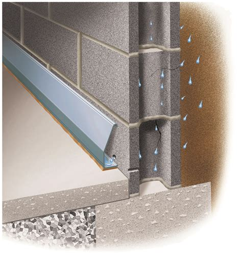 basement waterproofing diy products contractor foundation systems waterproof