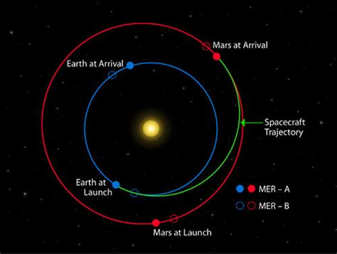 Flight From The Water Planet exomars heads to the planet in 2016 universe today