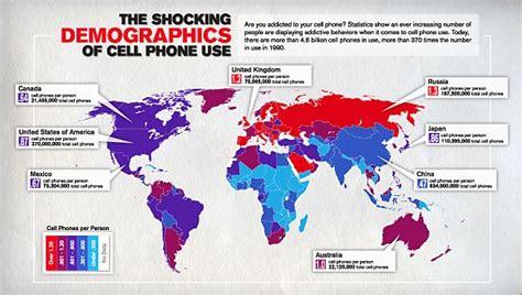 mobile phone statistic archives soyacincaucom