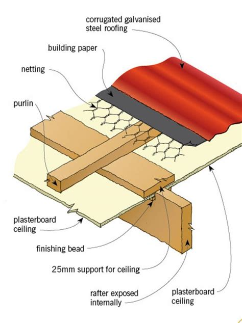 timber skillion roof construction roof form and framing original details branz renovate