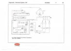 peterbilt 379 fuse box diagram wiring diagram schematics