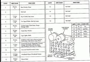 1990 Jeep Wrangler Fuse Box Diagram Jeep Wrangler Fuse Box Fuse Box And Wiring Diagram