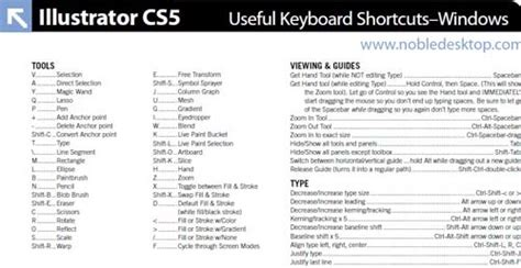 adobe illustrator cs6 shortcut keys pdf 100 must have cheat sheets and quick references for web