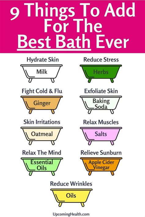 Things To Add To Your Bath by The Best Bath 9 Things To Add To Bathwater