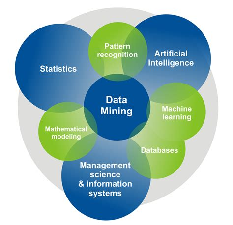data mining process diagram risk management process diagram risk get free image