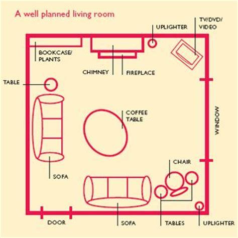 feng shui furniture arrangement living room feng shui living room arrangement