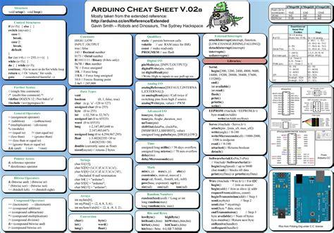 pattern language adalah arduino blog 187 arduino cheatsheet