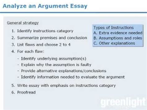 structure gre essay gre analytical writing introduction to the argument