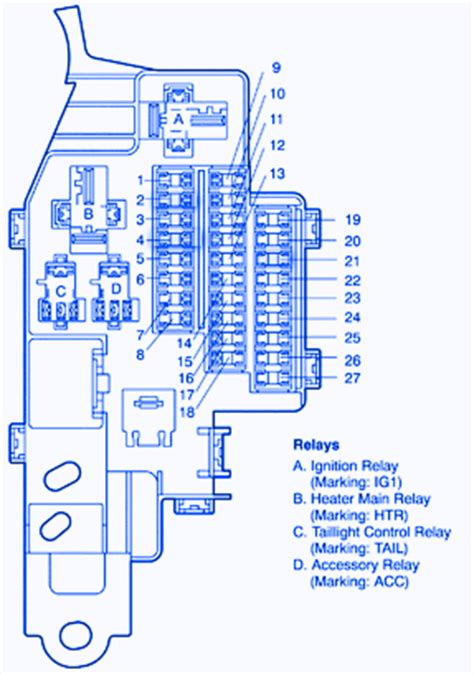 toyota mr2 2004 the dash fuse box block circuit