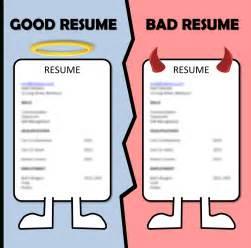 Sample Bad Resume – Search Results for ?Bad Resume Samples? ? Calendar 2015