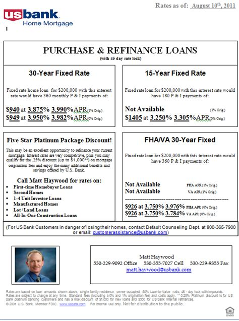 mortgage loan interest rates below record lows redding