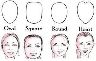 hair styles for shapes best hairstyle for your face shape epic hair designs