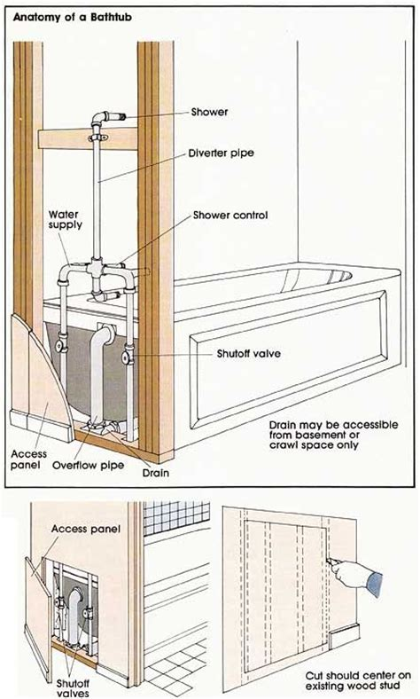 anatomy of a bathtub drain system 1251 best bathroom rehab images on pinterest gardens