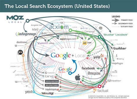 local search 3 reasons why consistency is key counseling wise