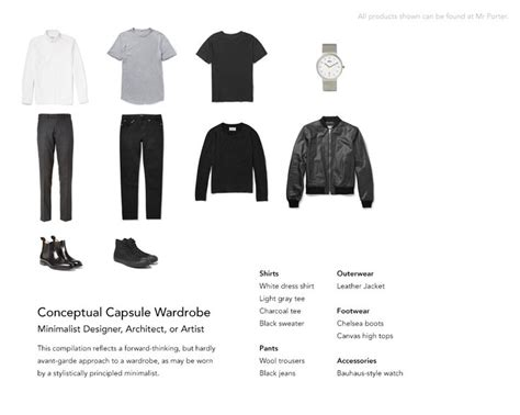 S Minimalist Wardrobe by Minimalist Wardrobe For Newhairstylesformen2014
