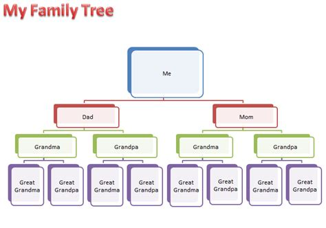 create a tree diagram family tree template ms word 2007 2010 family tree