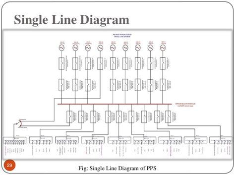 single line diagram of house wiring efcaviation