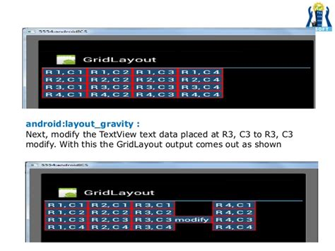 scrollview layout gravity android screen containers layouts