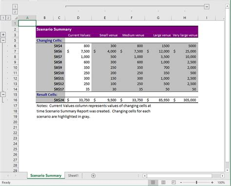 93 Asset Allocation Spreadsheet Excel What If Analysis How To Use The Scenario Manager Purchase Price Allocation Template