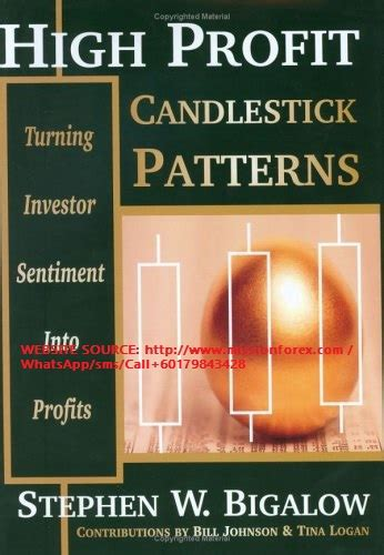 Stephen W Bigalow S Gift Package 1 Profitable Candlestick | stephen bigalow the major signals educational package see
