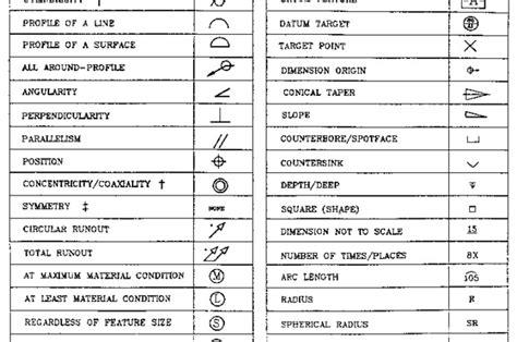 Drawing Symbols by Drafting Symbols Chart