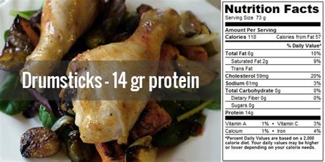 carbohydrates in chicken 8 simple ways to chicken drumstick nutrition facts