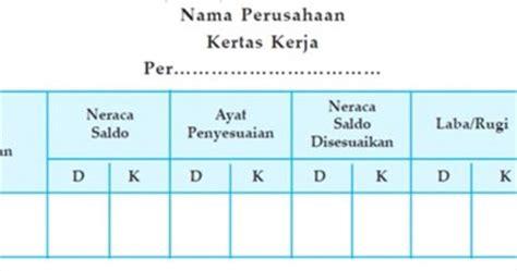 tujuan membuat jurnal penyesuaian master accounting pengertian tujuan dan cara membuat