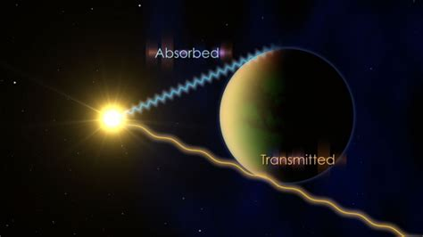 Flight From The Water Planet hubble detects traces of water on hazy exoplanets