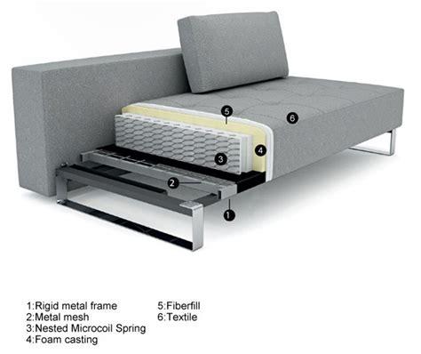 Sturdy Sofa Bed Sturdy Sofa Bed With Sturdy Sofa Bed Sturdy Sofa Beds