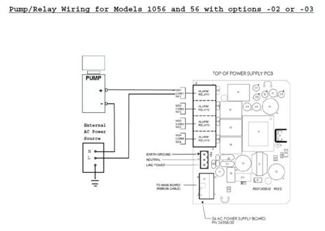rosemount 1056 wiring diagram 29 wiring diagram images