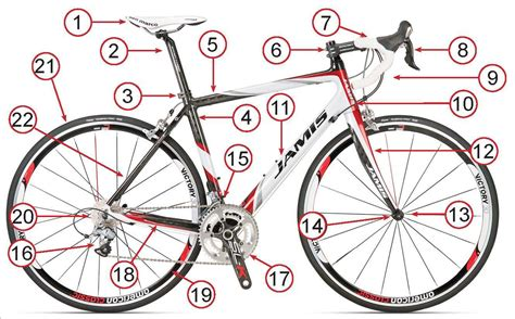 bicycle parts diagram bicycle repair list of things your mechanic should be