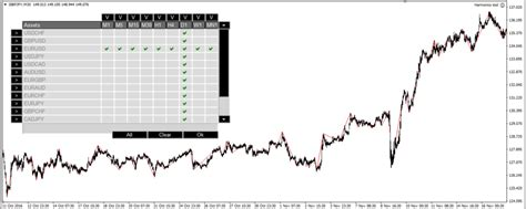 pattern trading software harmonic trading software mt4 autoforextradingsoftware com