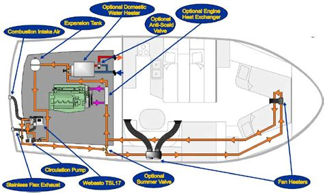 Livewell Plumbing by White Rodgers Wiring Diagram Get Free Image About Get Free Image About Wiring Diagram