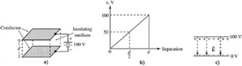 capacitor electrical field distribution 2 5 scalar and vector fields engineering360