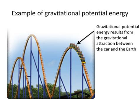gravitational energy images search