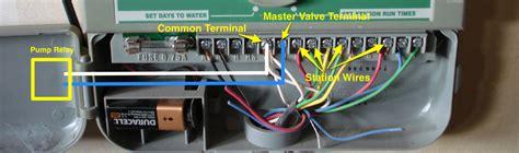 diy electrical class