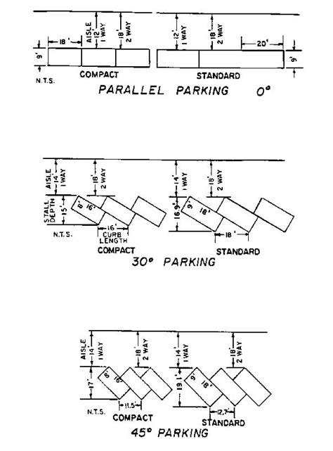 Chapters Home Decor by Parking Lot Layout Dimensions