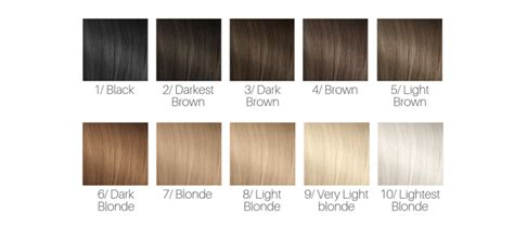hair color numbers hair color numbering choose the right shade glamot