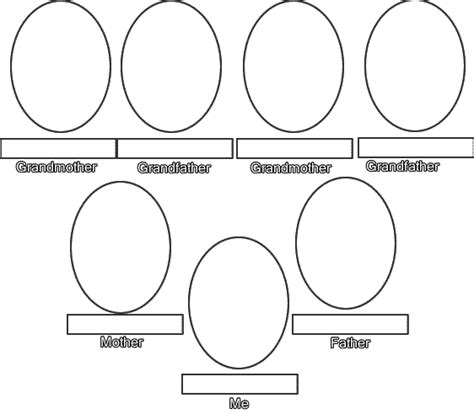 imagenes de la familia en ingles para niños a f c ingl 201 s c r a quercus the family