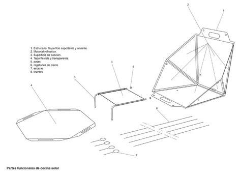 solar oven diagram solar oven diagram call for entries