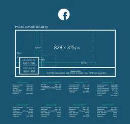 2016 social media image dimensions sheet